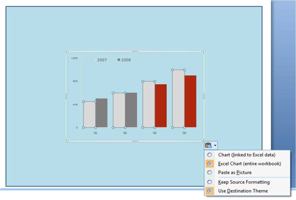 Copying and pasting excel graphs speaking powerpoint ccuart Choice Image