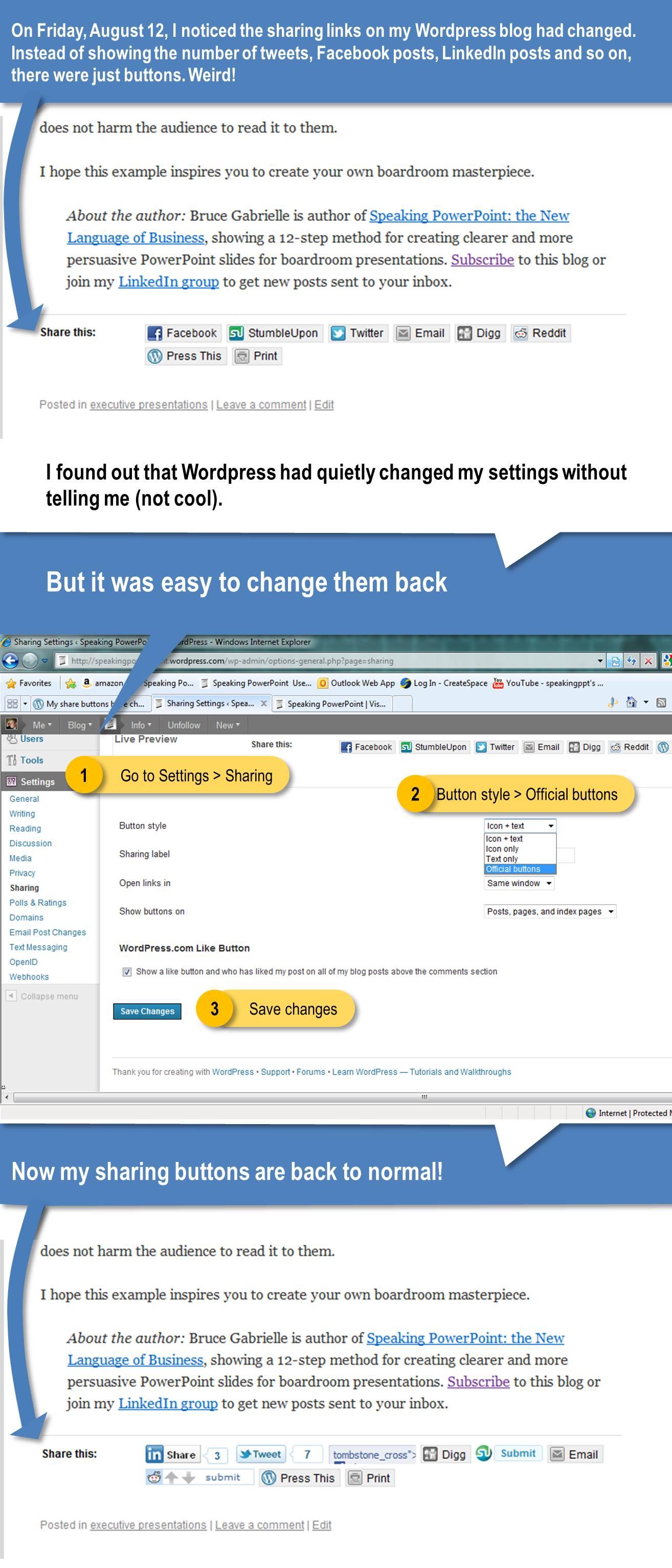 wordpress changed my twitter facebook linkedin sharing