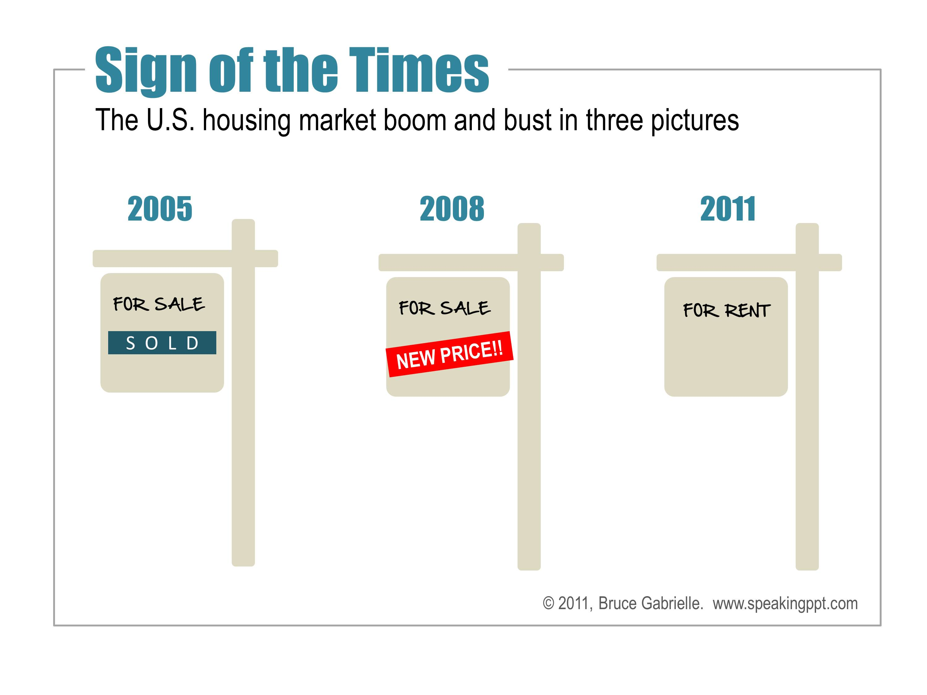 story of us housing market boom and bust in 3 pictures